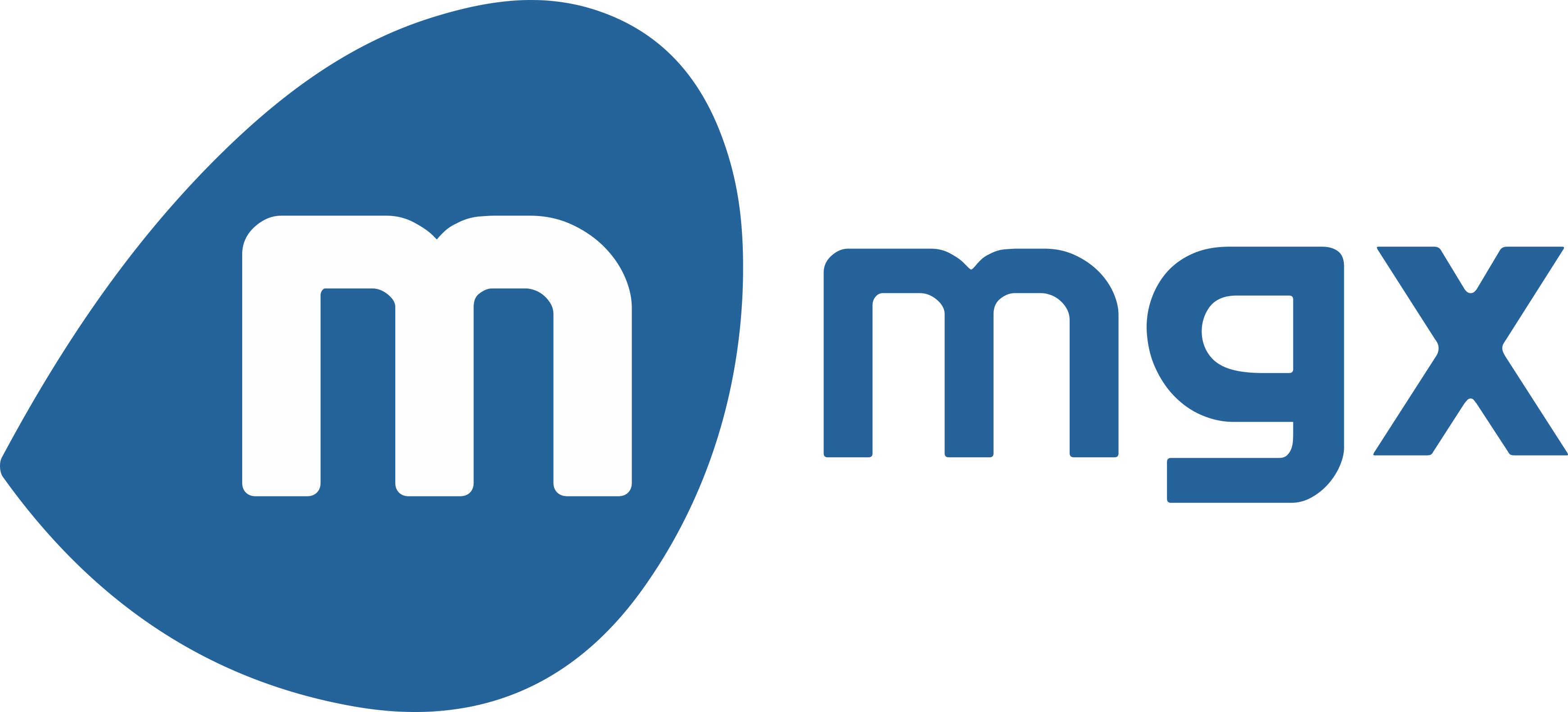 Mgx | Software Pyme y ERP para empresas de todos los tamaños y sectores
